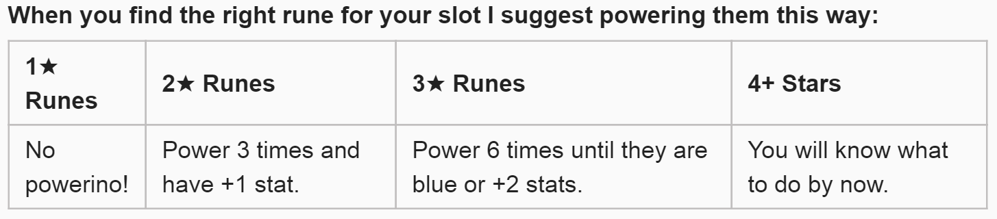 Right Rune for each slot