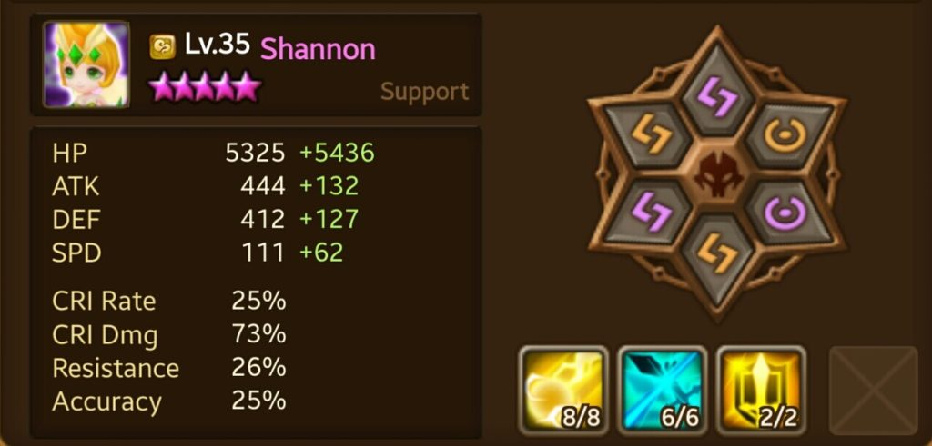 SW Shannon stat